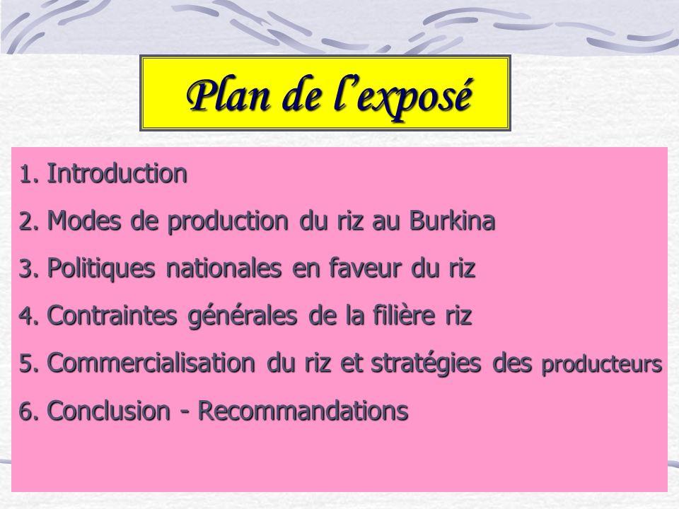 Plan de lexposé 1. Introduction 2. Modes de production du riz au Burkina 3. Politiques nationales en faveur du riz 4. Contraintes générales de la fili