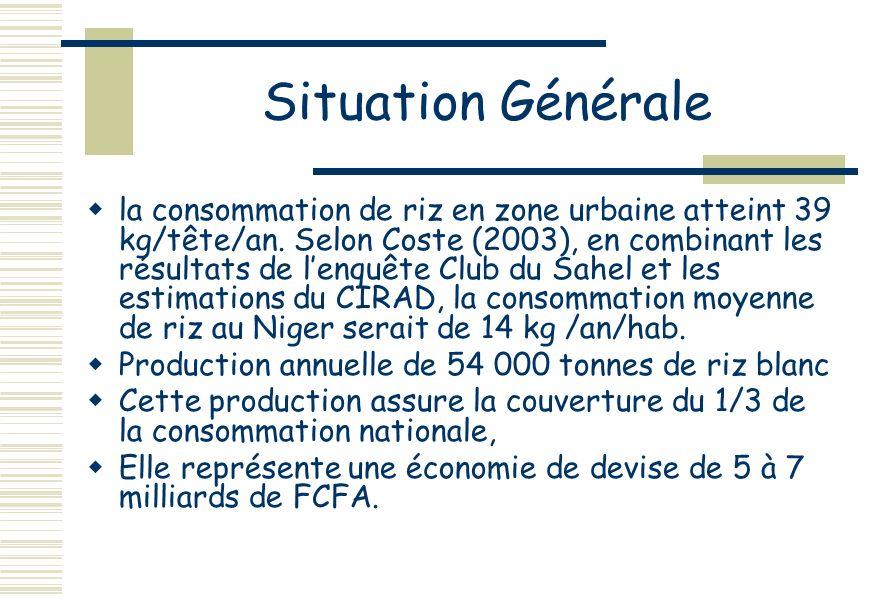 Situation Générale la consommation de riz en zone urbaine atteint 39 kg/tête/an.