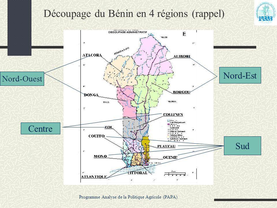 Programme Analyse de la Politique Agricole (PAPA) Découpage du Bénin en 4 régions (rappel) Nord-Ouest Nord-Est Centre Sud