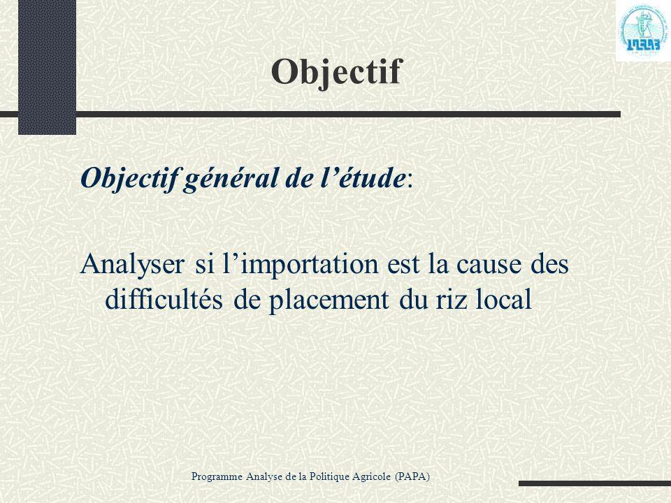 Programme Analyse de la Politique Agricole (PAPA) Objectif Objectif général de létude: Analyser si limportation est la cause des difficultés de placem
