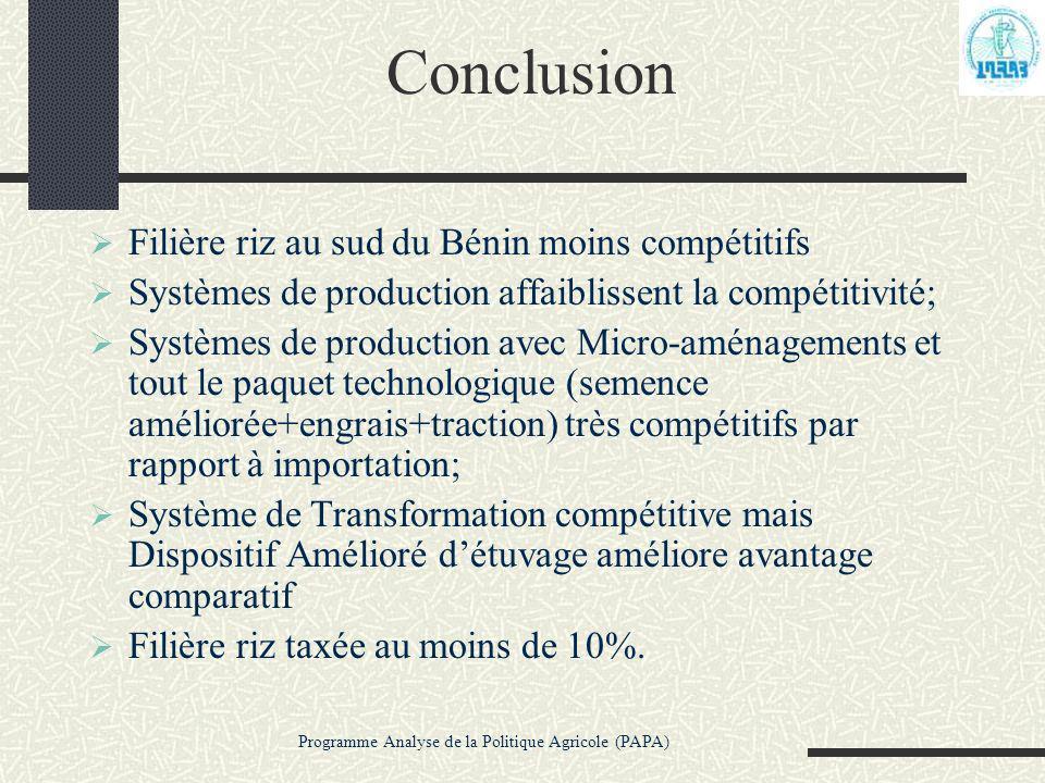 Programme Analyse de la Politique Agricole (PAPA) Conclusion Filière riz au sud du Bénin moins compétitifs Systèmes de production affaiblissent la com