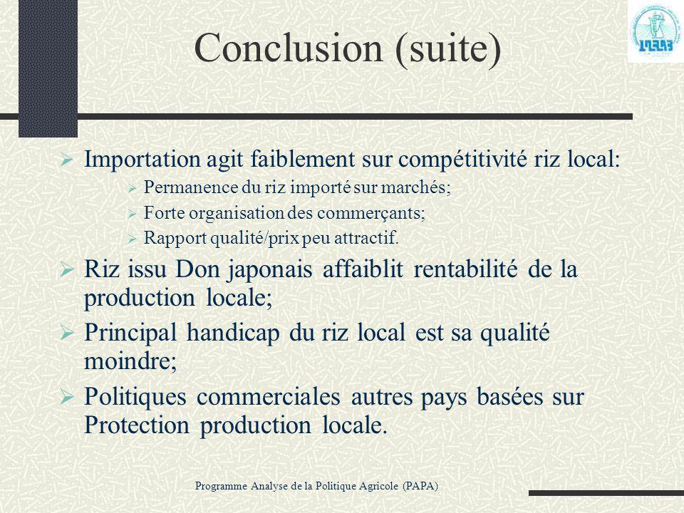 Programme Analyse de la Politique Agricole (PAPA) Conclusion (suite) Importation agit faiblement sur compétitivité riz local: Permanence du riz import
