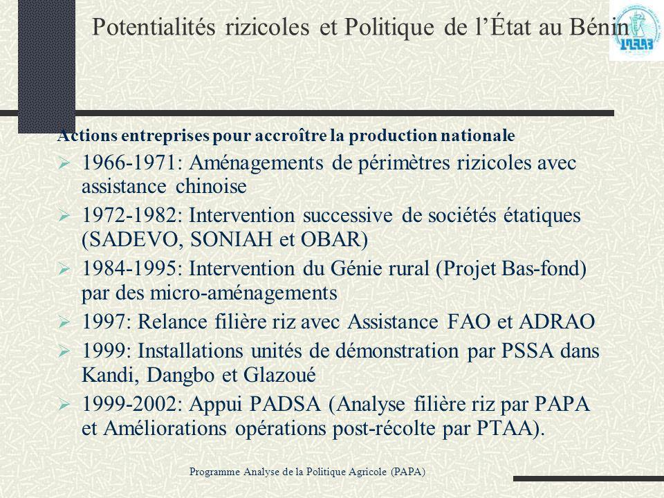 Programme Analyse de la Politique Agricole (PAPA) Potentialités rizicoles et Politique de lÉtat au Bénin Actions entreprises pour accroître la product
