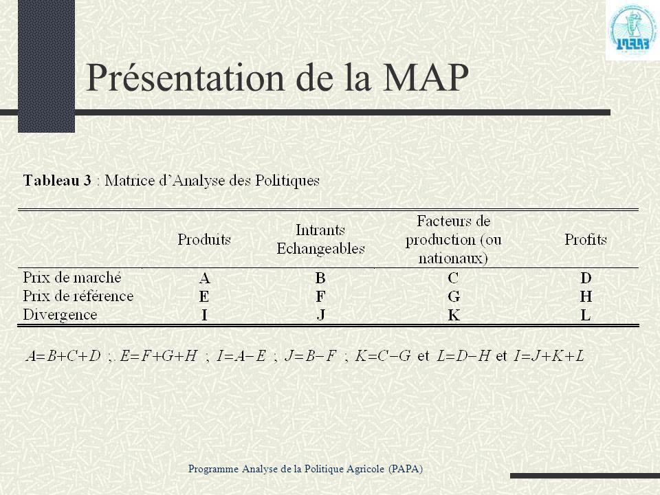 Programme Analyse de la Politique Agricole (PAPA) Présentation de la MAP