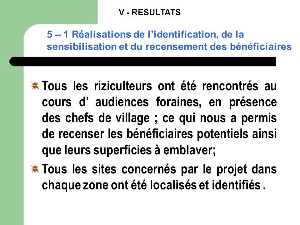 V - RESULTATS 5 – 1 Réalisations de lidentification, de la sensibilisation et du recensement des bénéficiaires Tous les riziculteurs ont été rencontré