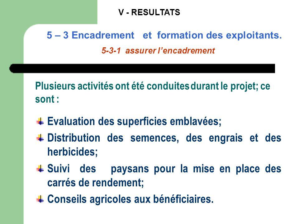 V - RESULTATS 5 – 3 Encadrement et formation des exploitants. 5-3-1 assurer lencadrement Plusieurs activités ont été conduites durant le projet; ce so