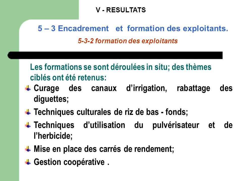 V - RESULTATS 5 – 3 Encadrement et formation des exploitants. 5-3-2 formation des exploitants Curage des canaux dirrigation, rabattage des diguettes;