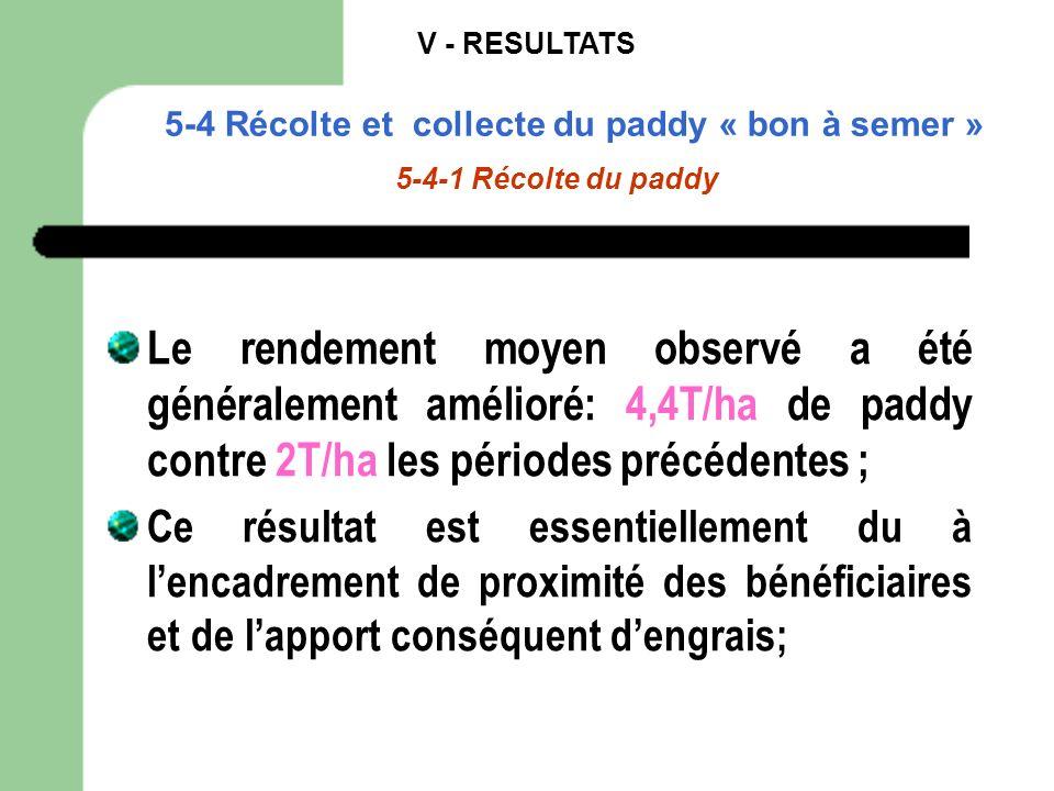 V - RESULTATS 5-4 Récolte et collecte du paddy « bon à semer » 5-4-1 Récolte du paddy Le rendement moyen observé a été généralement amélioré: 4,4T/ha