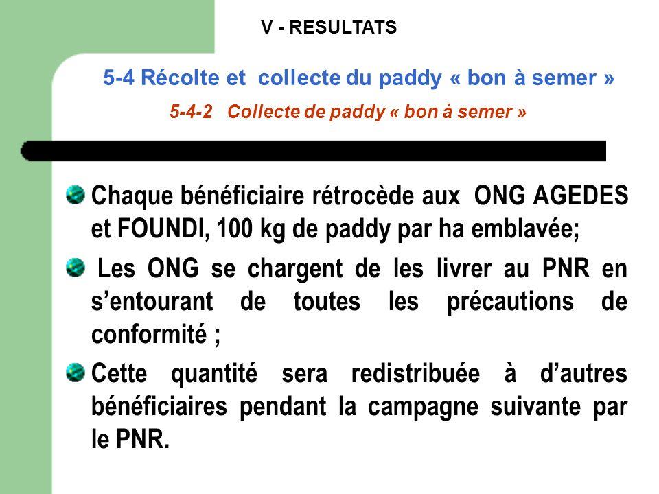 V - RESULTATS 5-4 Récolte et collecte du paddy « bon à semer » 5-4-2 Collecte de paddy « bon à semer » Chaque bénéficiaire rétrocède aux ONG AGEDES et