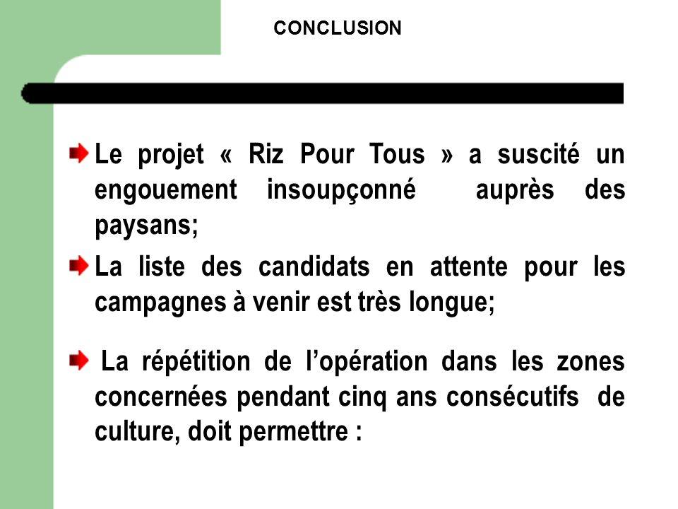 CONCLUSION Le projet « Riz Pour Tous » a suscité un engouement insoupçonné auprès des paysans; La liste des candidats en attente pour les campagnes à