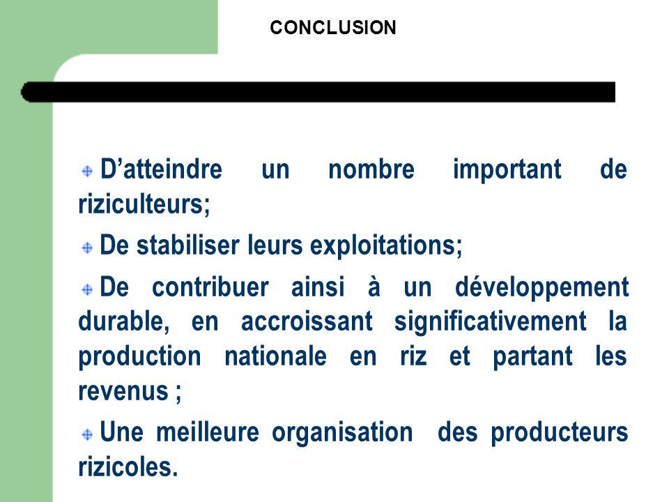 CONCLUSION Datteindre un nombre important de riziculteurs; De stabiliser leurs exploitations; De contribuer ainsi à un développement durable, en accro