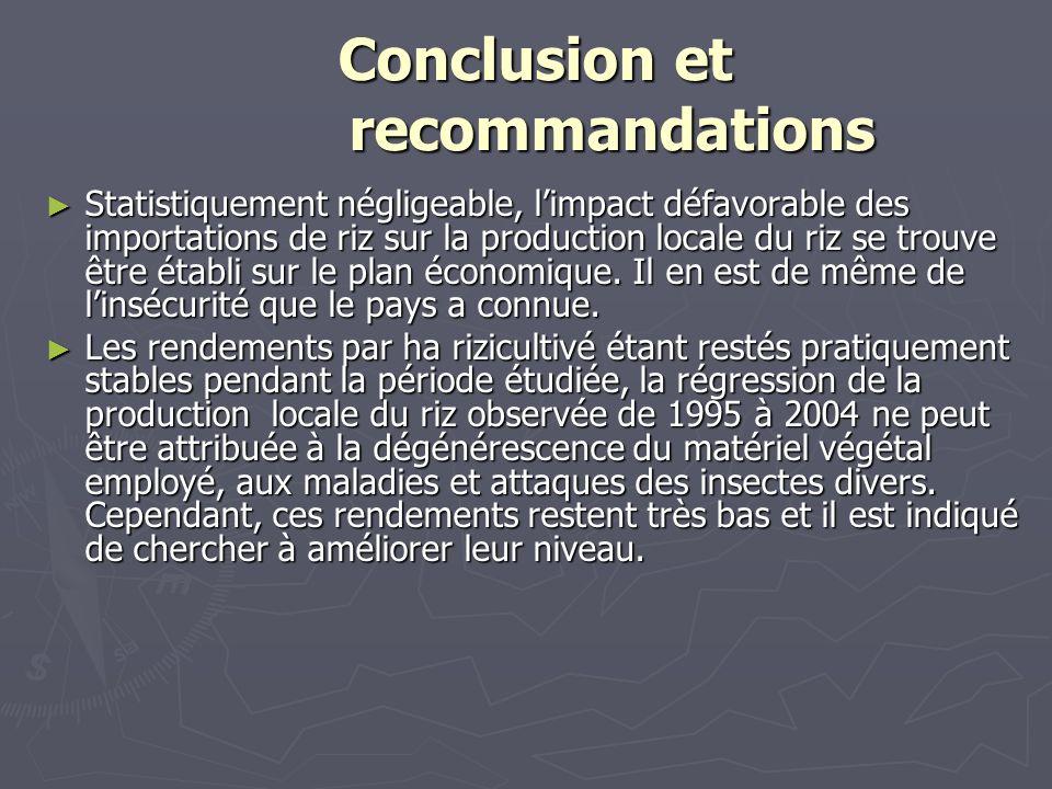 Conclusion et recommandations Conclusion et recommandations Statistiquement négligeable, limpact défavorable des importations de riz sur la production