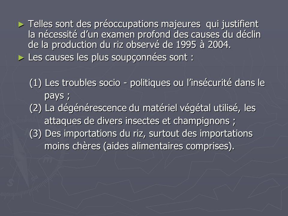 Telles sont des préoccupations majeures qui justifient la nécessité dun examen profond des causes du déclin de la production du riz observé de 1995 à