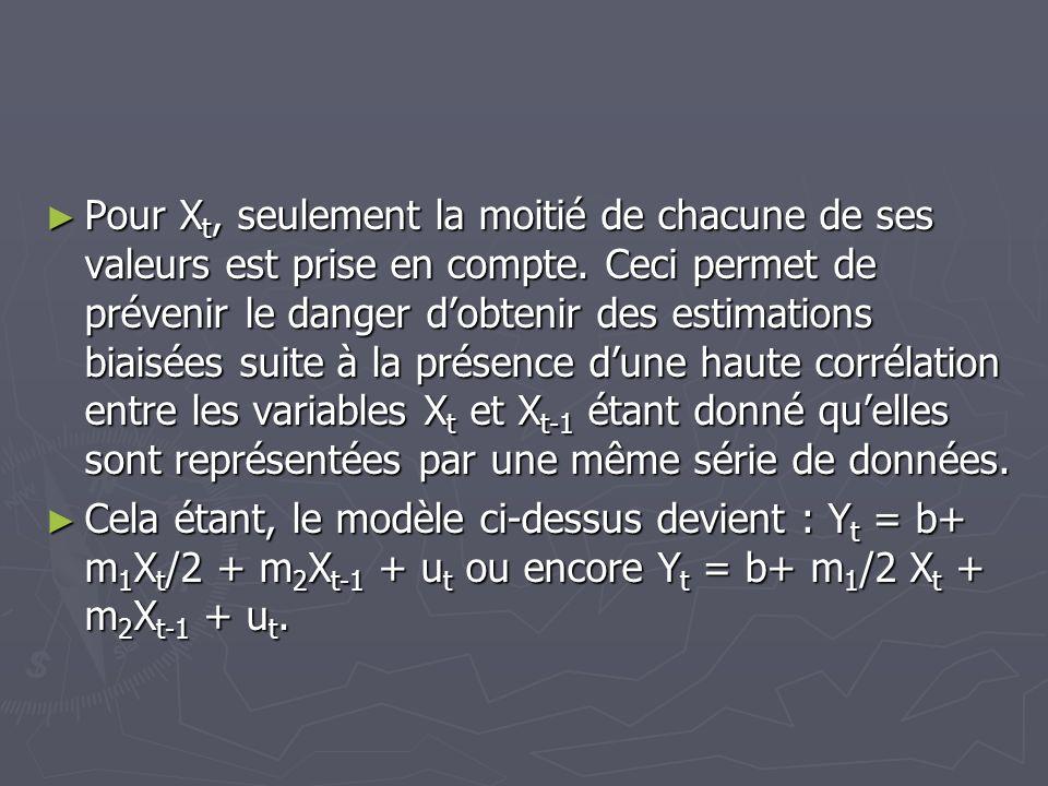Pour X t, seulement la moitié de chacune de ses valeurs est prise en compte. Ceci permet de prévenir le danger dobtenir des estimations biaisées suite