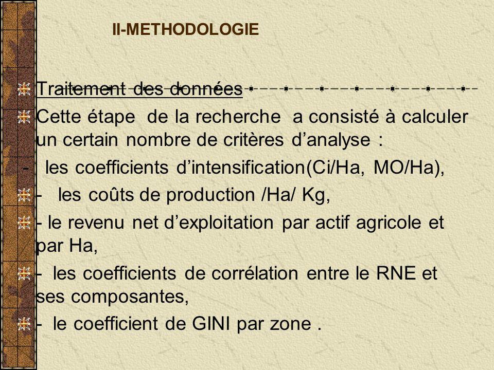 Traitement des données Cette étape de la recherche a consisté à calculer un certain nombre de critères danalyse : - les coefficients dintensification(Ci/Ha, MO/Ha), - les coûts de production /Ha/ Kg, - le revenu net dexploitation par actif agricole et par Ha, - les coefficients de corrélation entre le RNE et ses composantes, - le coefficient de GINI par zone.