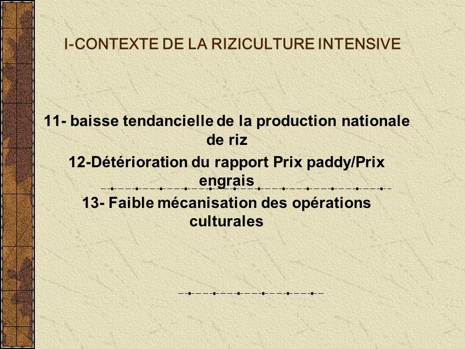 I-CONTEXTE DE LA RIZICULTURE INTENSIVE 11- baisse tendancielle de la production nationale de riz 12-Détérioration du rapport Prix paddy/Prix engrais 13- Faible mécanisation des opérations culturales
