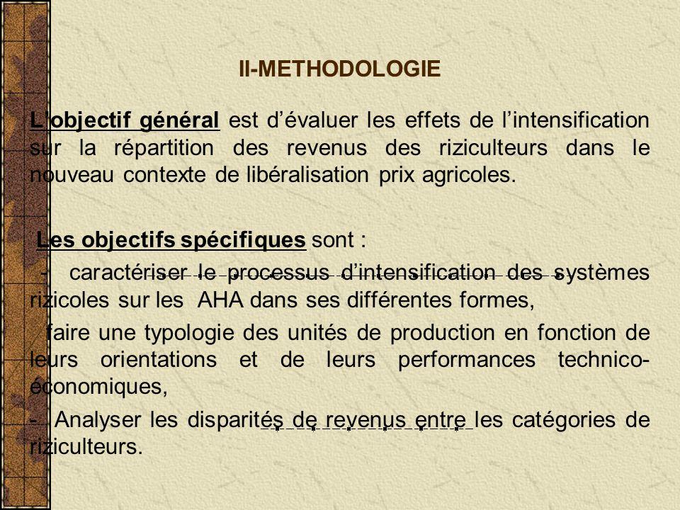 II-METHODOLOGIE Lobjectif général est dévaluer les effets de lintensification sur la répartition des revenus des riziculteurs dans le nouveau contexte de libéralisation prix agricoles.