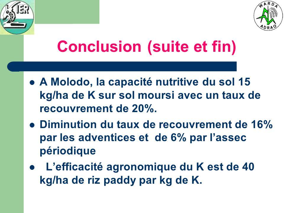 Conclusion (suite et fin) A Molodo, la capacité nutritive du sol 15 kg/ha de K sur sol moursi avec un taux de recouvrement de 20%. Diminution du taux