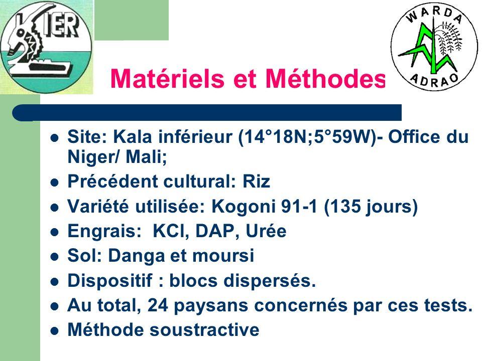 Matériels et Méthodes Site: Kala inférieur (14°18N;5°59W)- Office du Niger/ Mali; Précédent cultural: Riz Variété utilisée: Kogoni 91-1 (135 jours) Engrais: KCl, DAP, Urée Sol: Danga et moursi Dispositif : blocs dispersés.