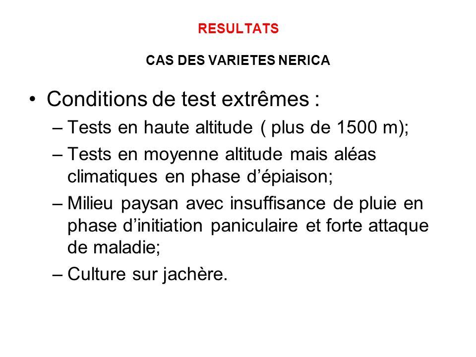 RESULTATS CAS DES VARIETES NERICA Conditions de test extrêmes : –Tests en haute altitude ( plus de 1500 m); –Tests en moyenne altitude mais aléas clim