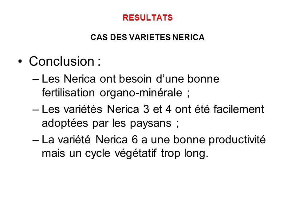 RESULTATS CAS DES VARIETES NERICA Conclusion : –Les Nerica ont besoin dune bonne fertilisation organo-minérale ; –Les variétés Nerica 3 et 4 ont été f
