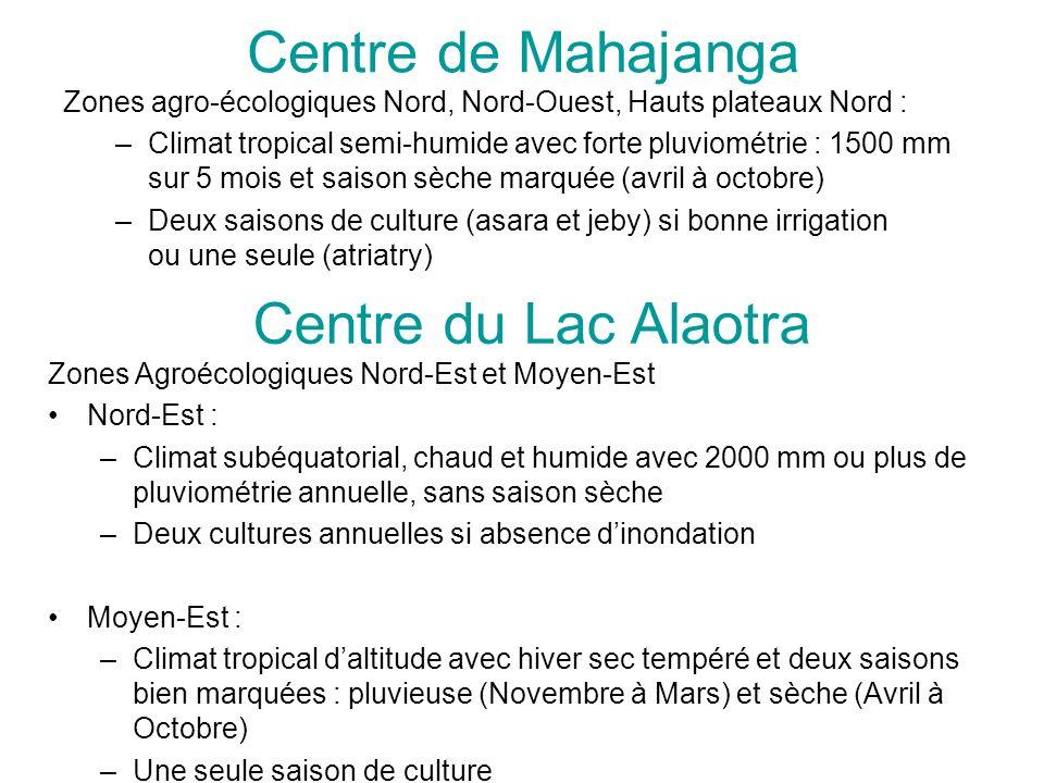 Centre de Mahajanga Zones agro-écologiques Nord, Nord-Ouest, Hauts plateaux Nord : –Climat tropical semi-humide avec forte pluviométrie : 1500 mm sur