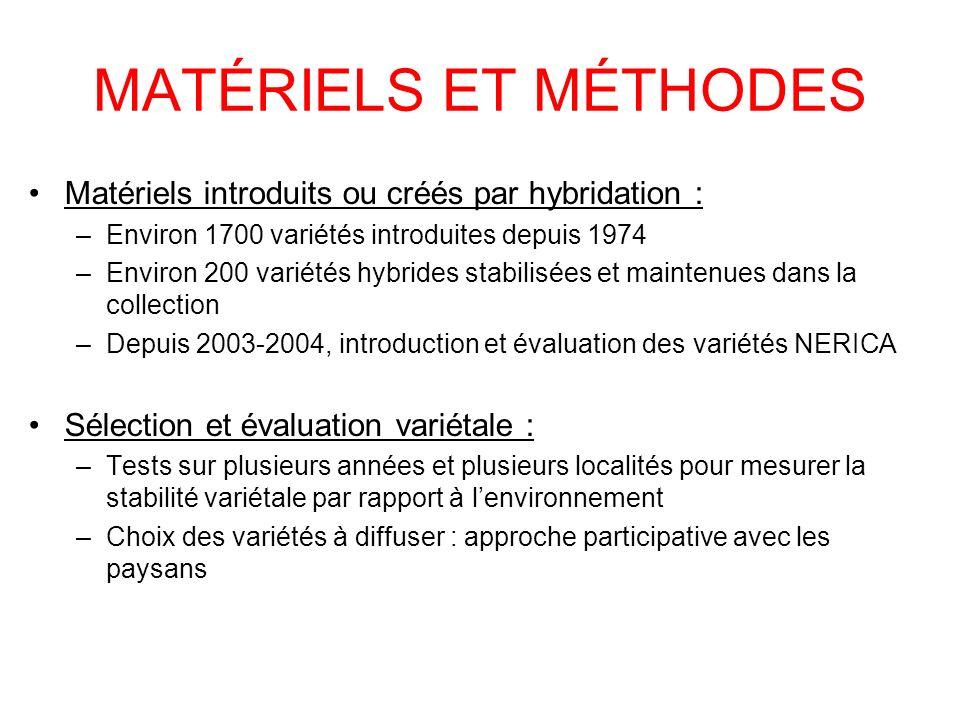 MATÉRIELS ET MÉTHODES Matériels introduits ou créés par hybridation : –Environ 1700 variétés introduites depuis 1974 –Environ 200 variétés hybrides st