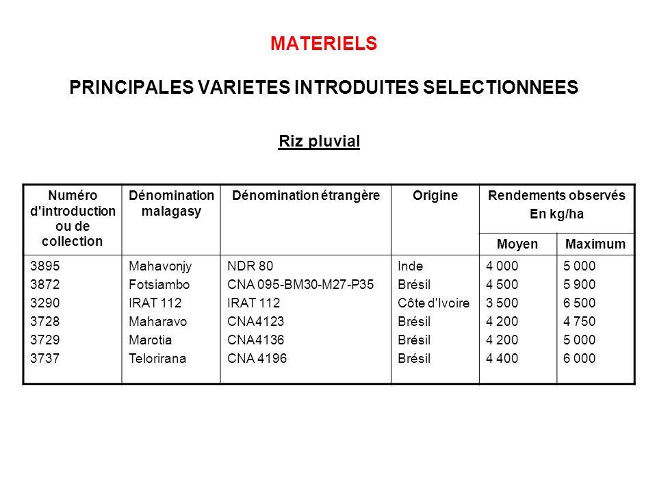 MATERIELS PRINCIPALES VARIETES INTRODUITES SELECTIONNEES Numéro d'introduction ou de collection Dénomination malagasy Dénomination étrangèreOrigineRen