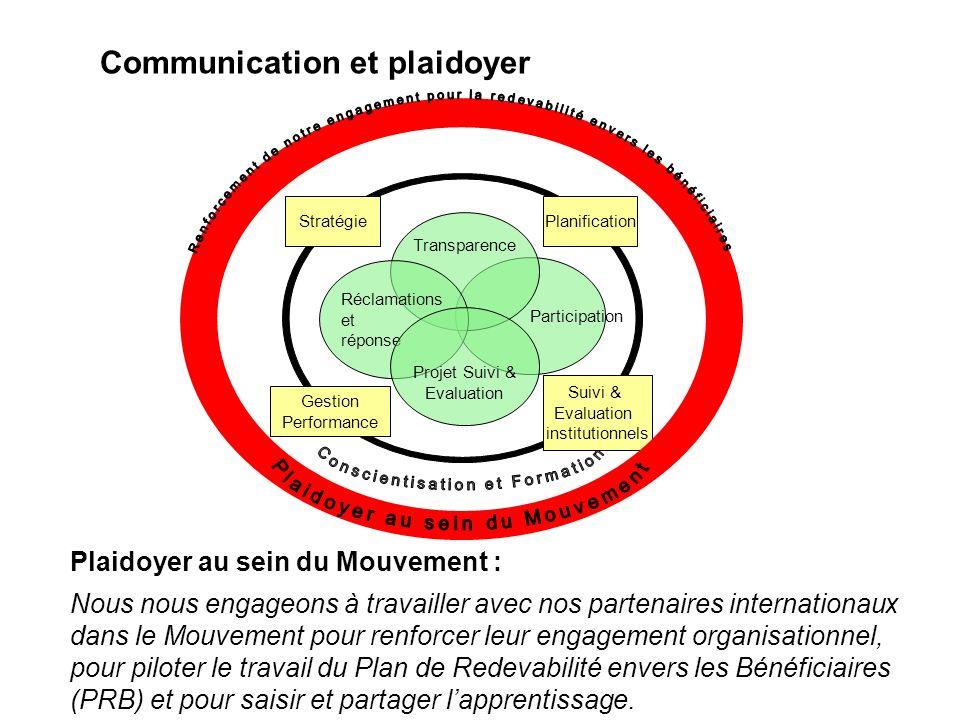 Communication et plaidoyer Plaidoyer au sein du Mouvement : Nous nous engageons à travailler avec nos partenaires internationaux dans le Mouvement pou