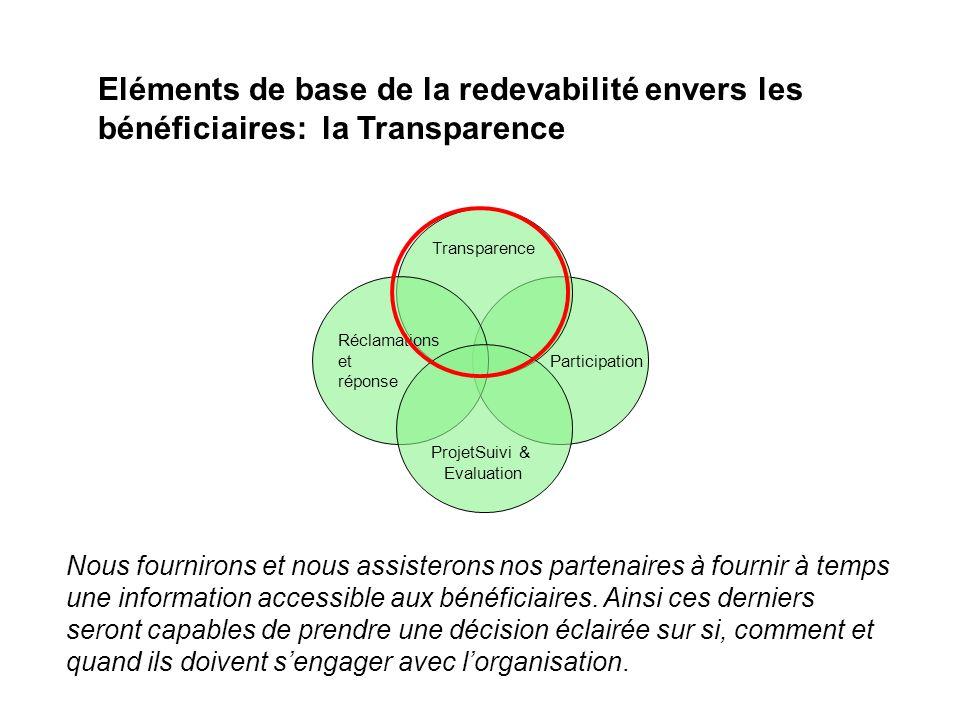Participation Transparence Réclamations et réponse Projet Suivi & Evaluation Nous rendrons capables et nous assisterons nos partenaires à rendre capables les bénéficiaires à jouer un rôle actif dans les processus de prises de décision ainsi que dans les activités qui les affectent directement.