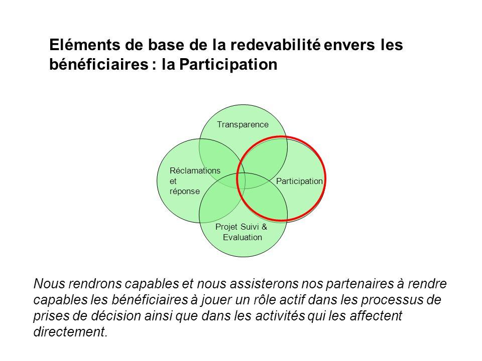 Participation Transparence Réclamations et réponse Projet Suivi & Evaluation Nous rendrons capables et nous assisterons nos partenaires à rendre capab