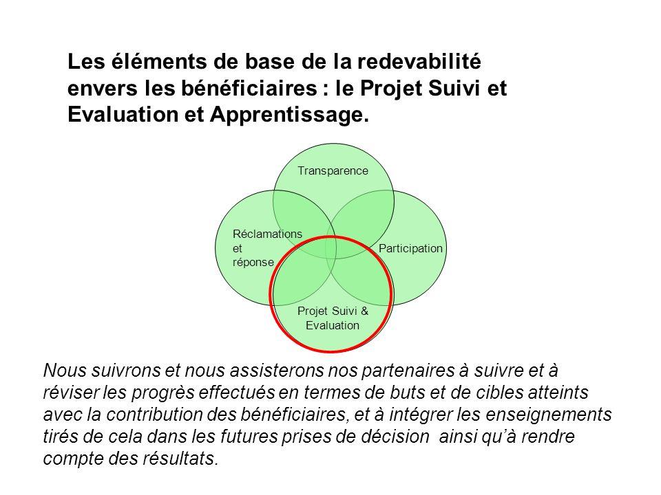 Participation Transparence Réclamations et réponse Projet Suivi & Evaluation Nous suivrons et nous assisterons nos partenaires à suivre et à réviser l