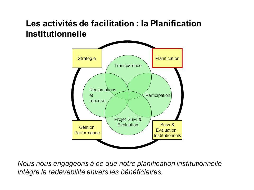 Participation Transparence Réclamations et réponse Projet Suivi & Evaluation Stratégie Gestion Performance Suivi & Evaluation Institutionnels Planific