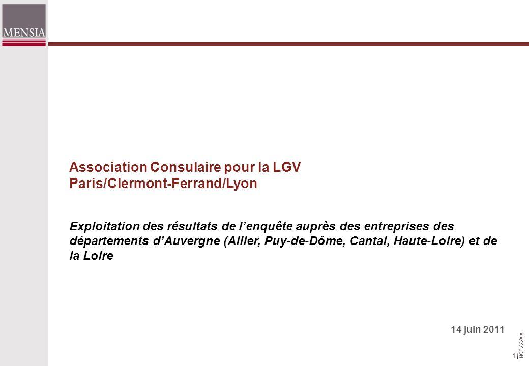 NOTXXXAA 1 Exploitation des résultats de lenquête auprès des entreprises des départements dAuvergne (Allier, Puy-de-Dôme, Cantal, Haute-Loire) et de la Loire Association Consulaire pour la LGV Paris/Clermont-Ferrand/Lyon 14 juin 2011