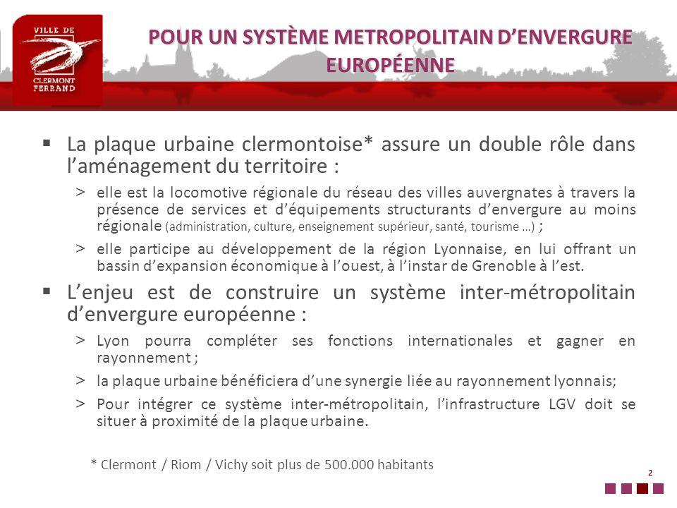 2 POUR UN SYSTÈME METROPOLITAIN DENVERGURE EUROPÉENNE La plaque urbaine clermontoise* assure un double rôle dans laménagement du territoire : > elle e