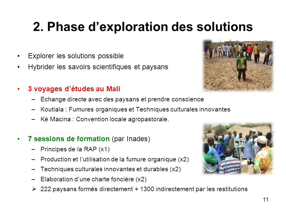 2. Phase dexploration des solutions Explorer les solutions possible Hybrider les savoirs scientifiques et paysans 3 voyages détudes au Mali –Echange d