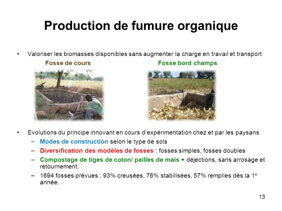 Production de fumure organique Valoriser les biomasses disponibles sans augmenter la charge en travail et transport Fosse de cours Fosse bord champs E