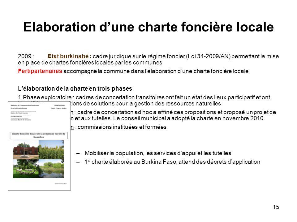 Elaboration dune charte foncière locale 2009 :Etat burkinabé : cadre juridique sur le régime foncier (Loi 34-2009/AN) permettant la mise en place de c