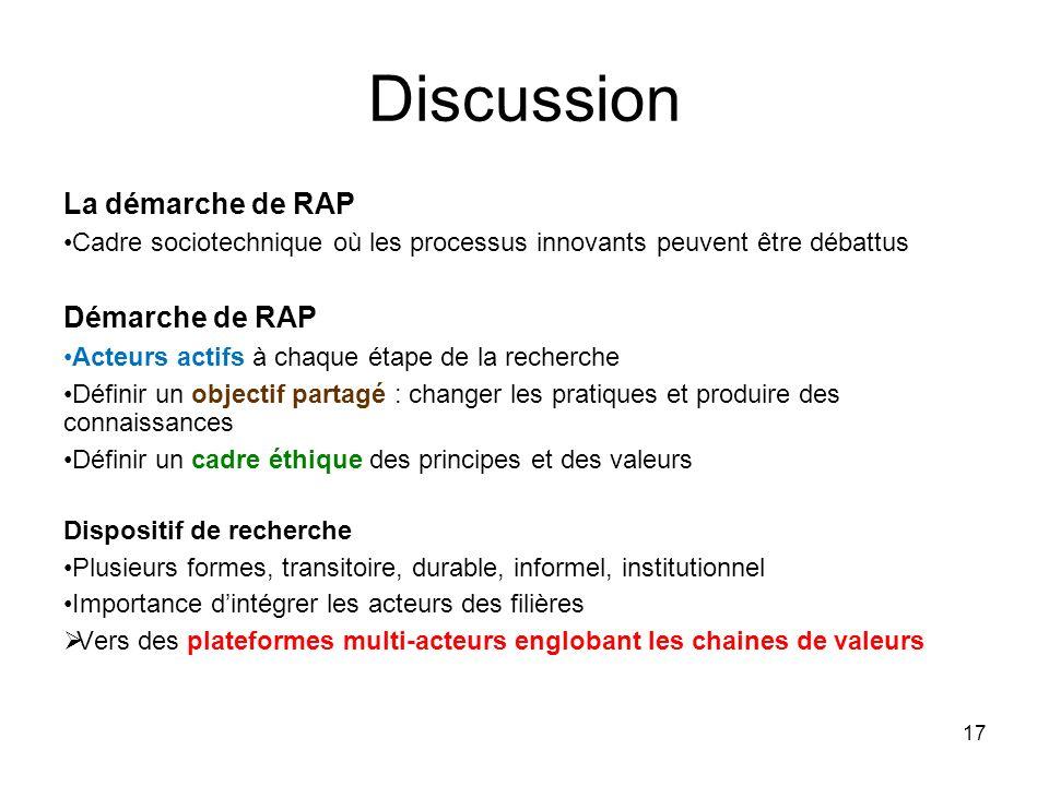 Discussion La démarche de RAP Cadre sociotechnique où les processus innovants peuvent être débattus Démarche de RAP Acteurs actifs à chaque étape de l