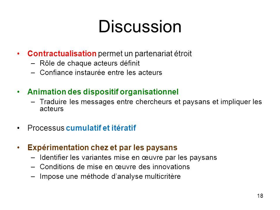 Discussion Contractualisation permet un partenariat étroit –Rôle de chaque acteurs définit –Confiance instaurée entre les acteurs Animation des dispos
