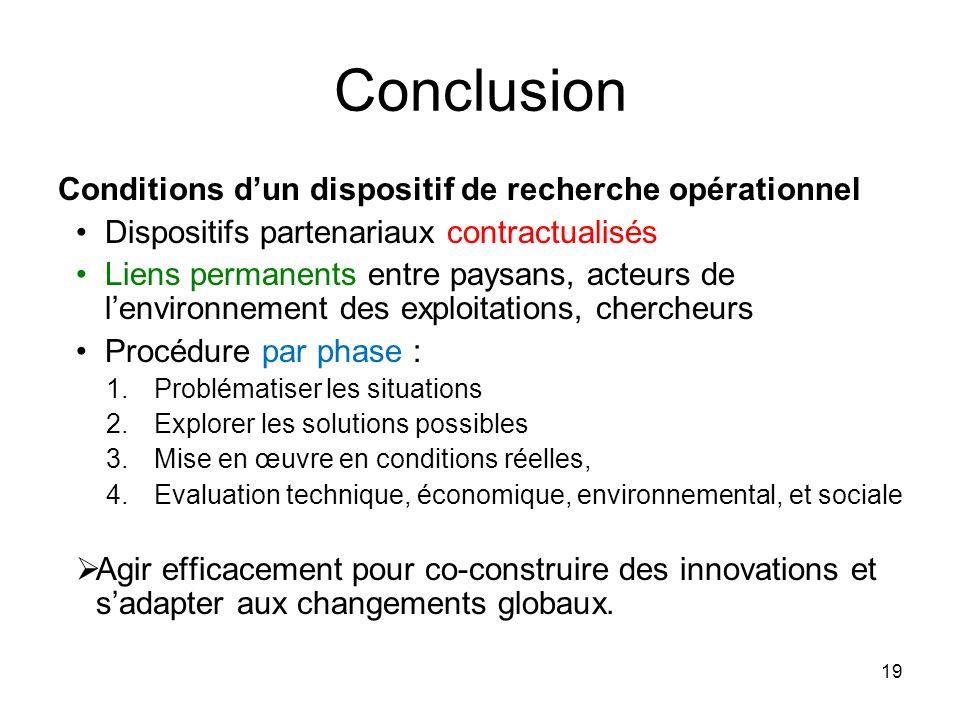 Conclusion Conditions dun dispositif de recherche opérationnel Dispositifs partenariaux contractualisés Liens permanents entre paysans, acteurs de len