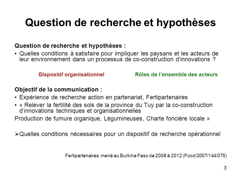 Question de recherche et hypothèses Question de recherche et hypothèses : Quelles conditions à satisfaire pour impliquer les paysans et les acteurs de