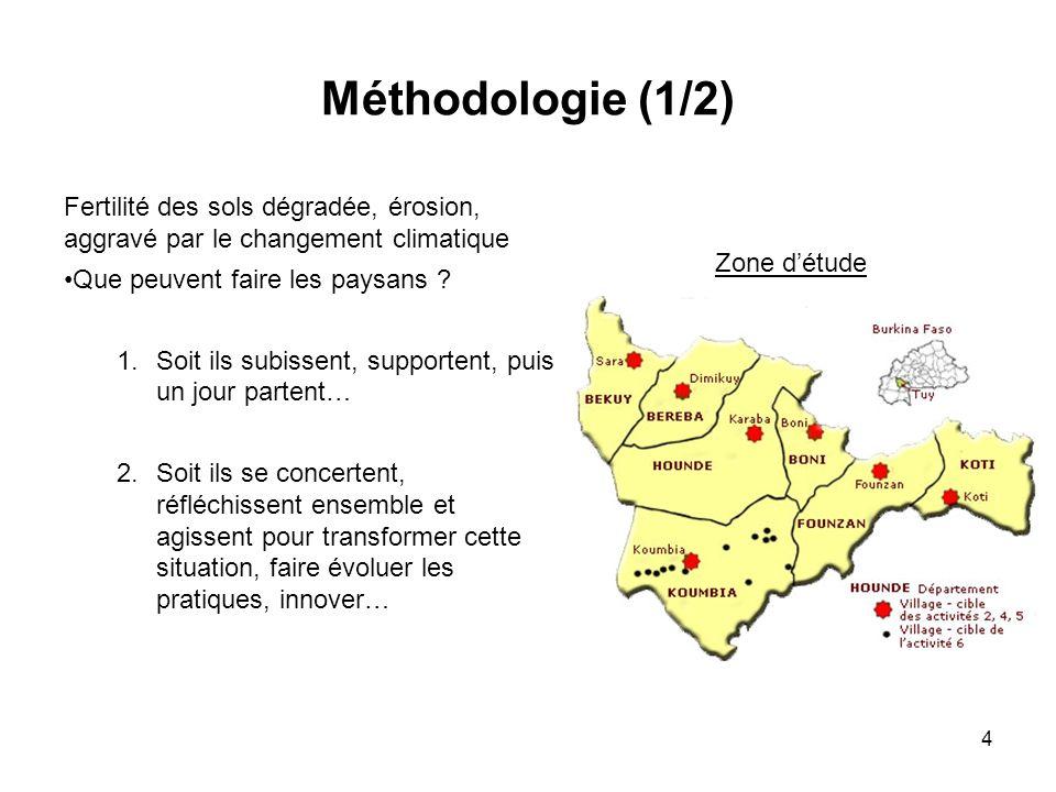 Méthodologie (1/2) Fertilité des sols dégradée, érosion, aggravé par le changement climatique Que peuvent faire les paysans ? 1.Soit ils subissent, su