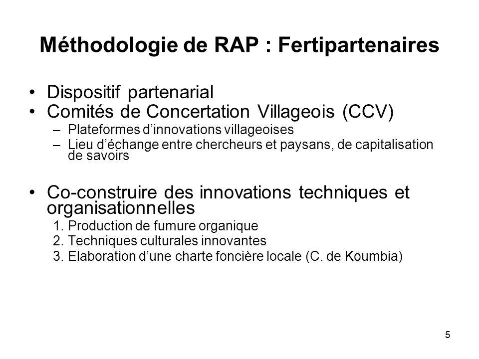 Méthodologie de RAP : Fertipartenaires Dispositif partenarial Comités de Concertation Villageois (CCV) –Plateformes dinnovations villageoises –Lieu dé
