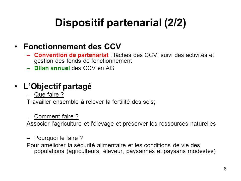 Dispositif partenarial (2/2) Fonctionnement des CCV –Convention de partenariat : tâches des CCV, suivi des activités et gestion des fonds de fonctionn