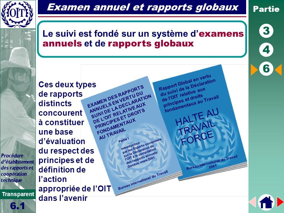 Partie 3 4 6 Transparent Procédure détablissement des rapports et coopération technique EXAMEN DES RAPPORTS ANNUELS EN VERTU DU SUIVI DE LA DECLARATIO
