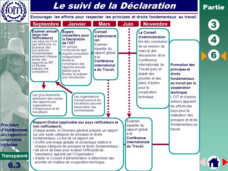 Partie 3 4 6 Transparent Procédure détablissement des rapports et coopération technique Le suivi de la Déclaration 6.3 Rapport Global (applicable aux