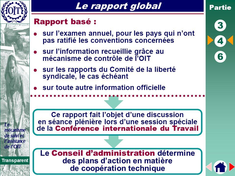 Partie 3 4 6 Transparent Le mécanisme de suivi et lassistance de lOIT Le rapport global Rapport basé : &sur lexamen annuel, pour les pays qui nont pas ratifié les conventions concernées &sur linformation recueillie grâce au mécanisme de contrôle de lOIT &sur les rapports du Comité de la liberté syndicale, le cas échéant &sur toute autre information officielle Ce rapport fait lobjet dune discussion en séance plénière lors dune session spéciale de la Conférence internationale du Travail Le Conseil dadministration détermine des plans daction en matière de coopération technique