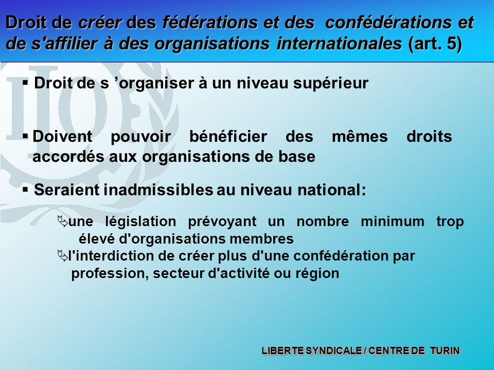 LIBERTE SYNDICALE / CENTRE DE TURIN Droit de créer des fédérations et des confédérations et de s affilier à des organisations internationales (art.