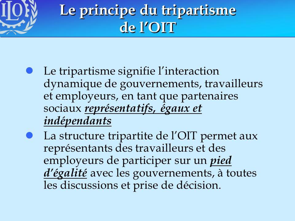 Le principe du tripartisme de lOIT lLe tripartisme signifie linteraction dynamique de gouvernements, travailleurs et employeurs, en tant que partenair